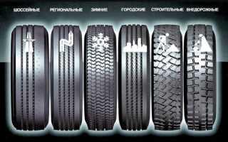 Особенности и типы шин для внедорожников