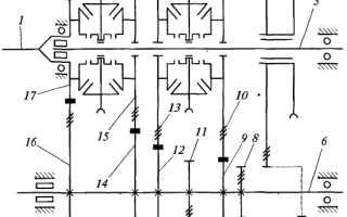 Пятиступенчатая коробка передач