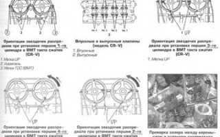 Регулировка клапанов хонда срв