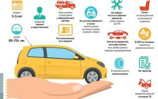 Как лучше всего осуществить продажу автомобиля?