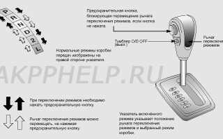 Принцип работы автоматической коробки передач
