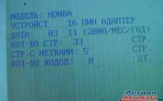 Коды ошибок хонда фит