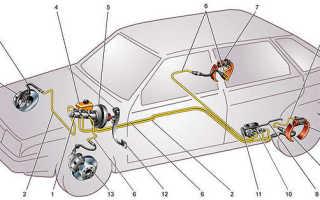 Ремонт тормозной системы ваз-2109