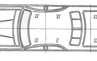 Ремонт фургона: причины поломки и способы восстановления