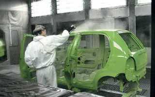 Оборудование для покраски автомобилей