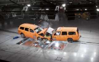 Дополнительные средства безопасности автомобиля