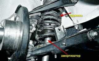 Установка амортизаторов на автомобиль ваз
