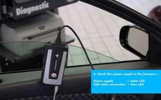 Причины высокого спроса на автосканеры bosch kts